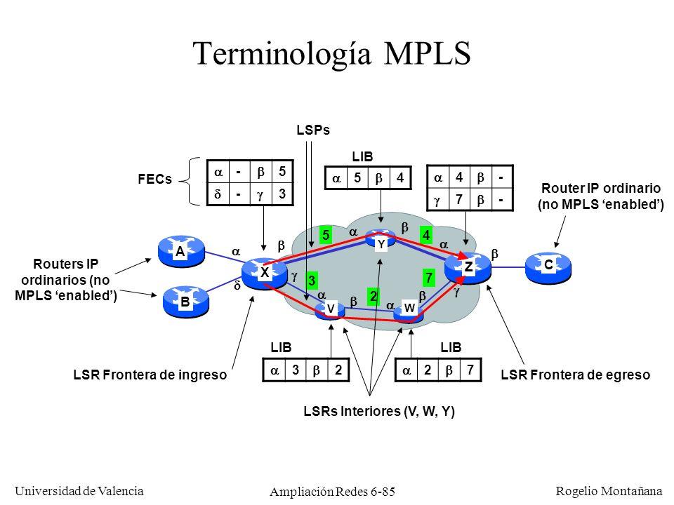 Universidad de Valencia Rogelio Montañana Ampliación Redes 6-85 Terminología MPLS - 5 - 3 5 4 3 2 2 7 4 - 7 - 54 3 2 7 A B X C Y Z V W LSR Frontera de