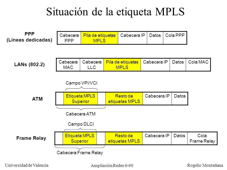 Universidad de Valencia Rogelio Montañana Ampliación Redes 6-90 Situación de la etiqueta MPLS Cabecera PPP Pila de etiquetas MPLS Cabecera IPDatosCola