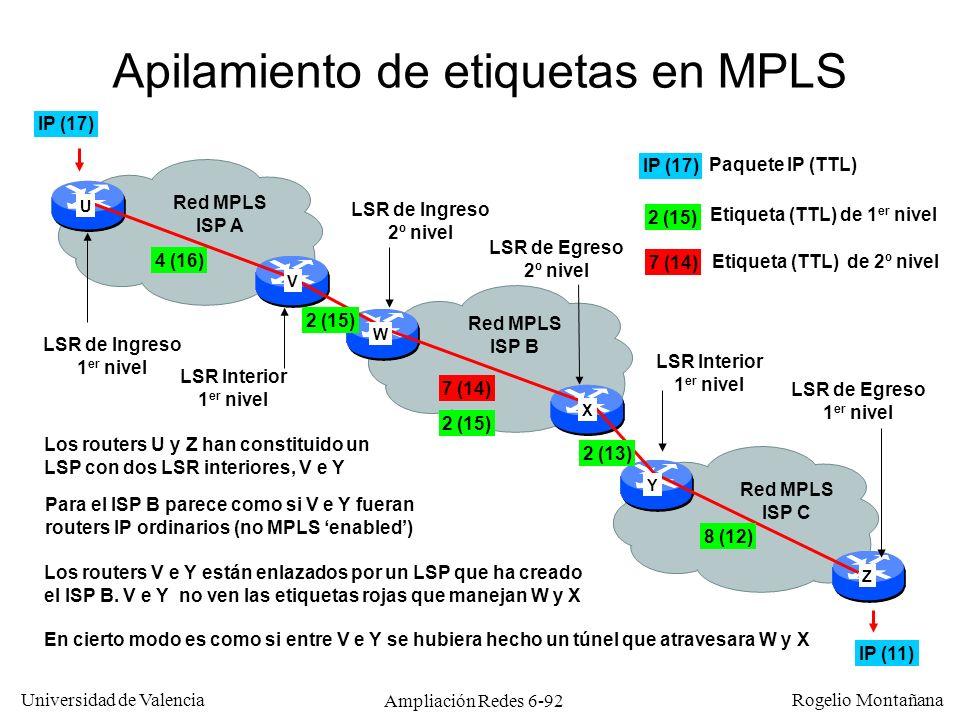 Universidad de Valencia Rogelio Montañana Ampliación Redes 6-92 Red MPLS ISP A Red MPLS ISP B Red MPLS ISP C 4 (16) 8 (12) 2 (15) 2 (13) 2 (15) 7 (14)