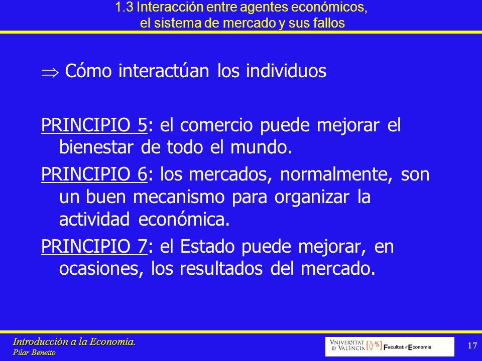 Introducción a la Economía. Pilar Beneito 17 1.3 Interacción entre agentes económicos, el sistema de mercado y sus fallos Cómo interactúan los individ