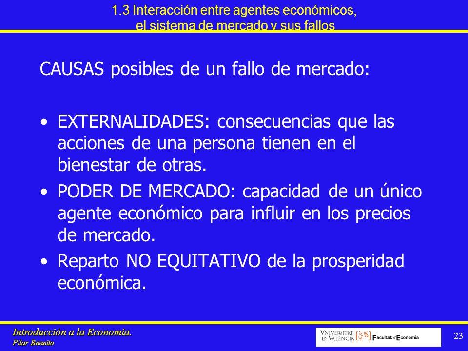 Introducción a la Economía. Pilar Beneito 23 1.3 Interacción entre agentes económicos, el sistema de mercado y sus fallos CAUSAS posibles de un fallo
