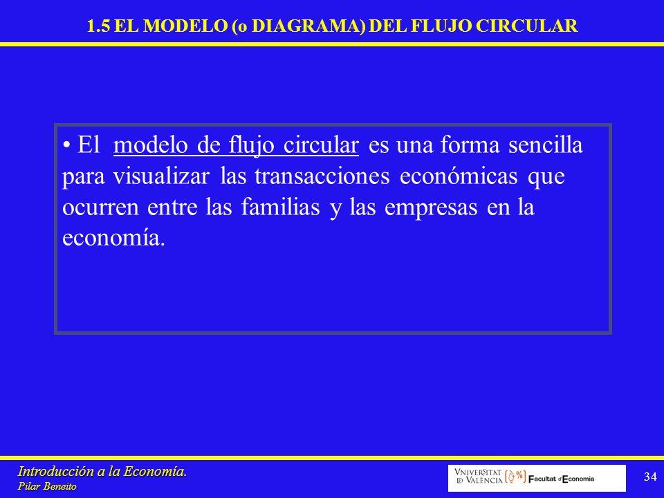Introducción a la Economía. Pilar Beneito 34 1.5 EL MODELO (o DIAGRAMA) DEL FLUJO CIRCULAR El modelo de flujo circular es una forma sencilla para visu