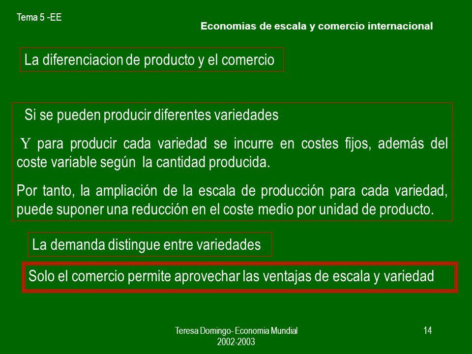 Tema 5 -EE Teresa Domingo- Economia Mundial 2002-2003 13 Si NP se dedica solo a Q1 y el RM solo a Q2 NP CC L = 30 Q1 = 25 RM PC L* = 30 Q2* = 25 Producción mundial será mayor y a menor coste CC= 25 y PC = 25 L / Q = 1,2 En ausencia de comercio, la demanda solo puede consumir un bien,en NP CC y en RM PC Economias de escala y comercio internacional Si ambos países comercian, Pueden aprovechar los rendimientos crecientes ( mayor producción a mejor coste) sin renunciar a la variedad.