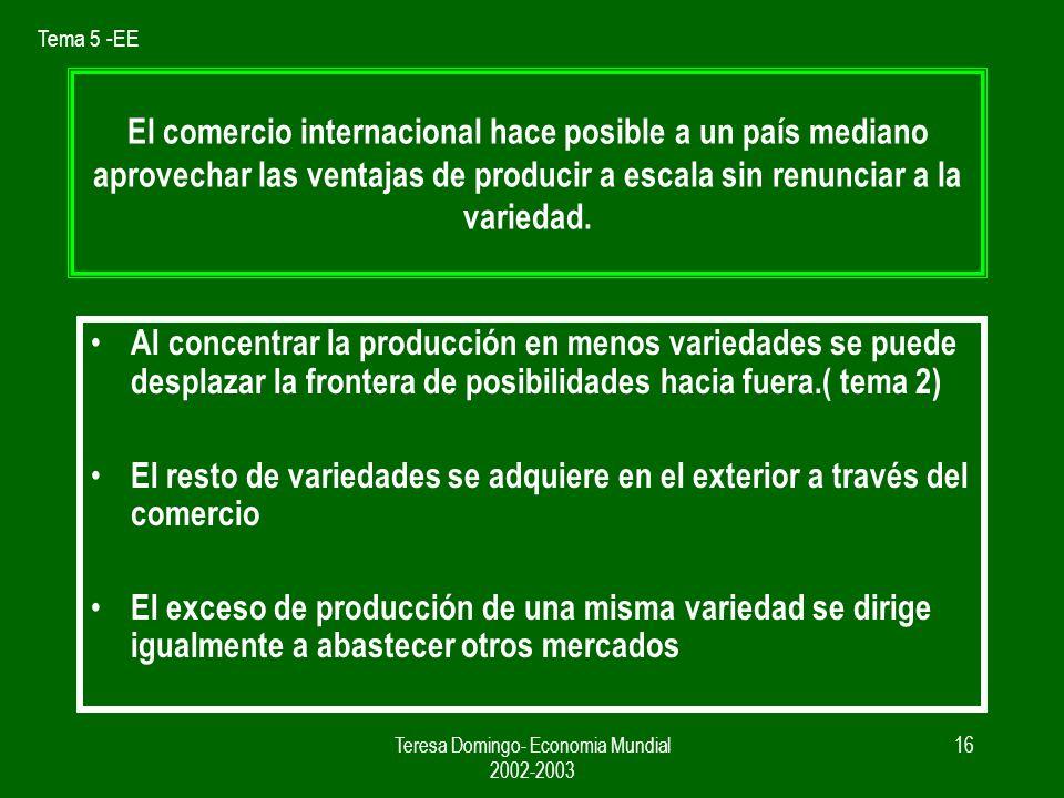 Tema 5 -EE Teresa Domingo- Economia Mundial 2002-2003 15 Un país grande L = 100 puede ampliar su escala de producción a la vez que diversifica entre variedades diferentes.