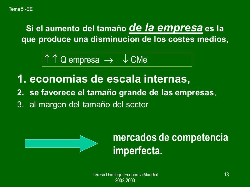 Tema 5 -EE Teresa Domingo- Economia Mundial 2002-2003 17 5.2 Economias de escala y estructura de mercado. Q y Cme 1. el interior de una empresa o 2. E