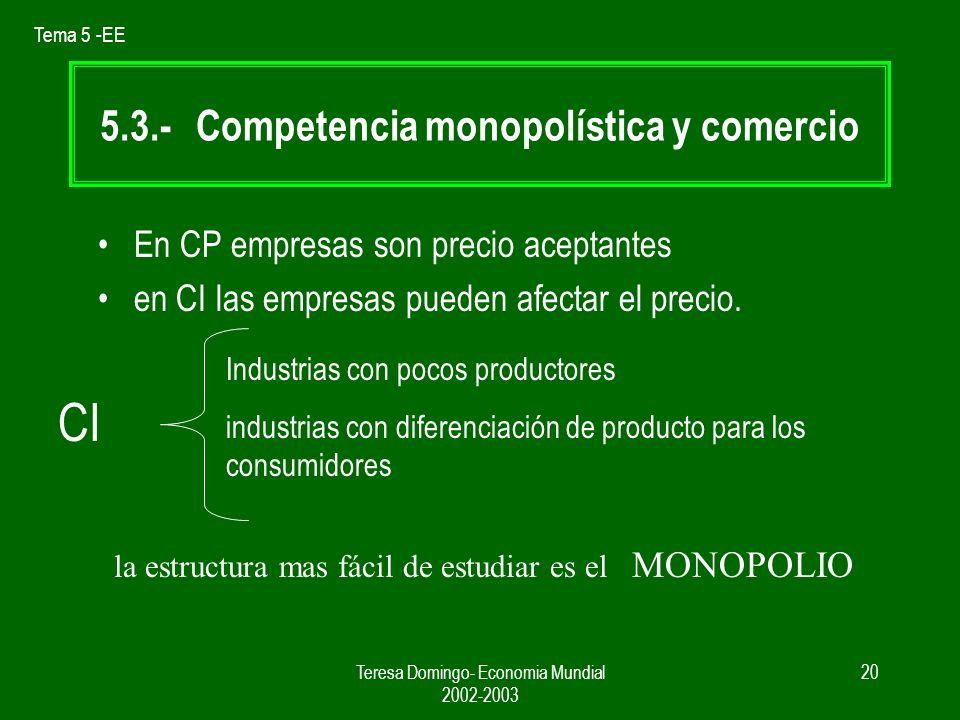 Tema 5 -EE Teresa Domingo- Economia Mundial 2002-2003 19 Si el aumento del tamaño del sector en una zona es el que produce una disminucion de los costes medios, entonces nos encontramos en economias de escala externas NO se favorece el tamaño grande de las empresas, mercados de competencia perfecta numero de empresas Q sector CMe