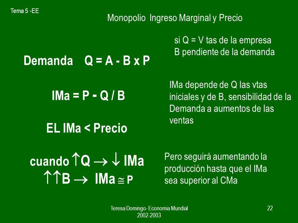 Tema 5 -EE Teresa Domingo- Economia Mundial 2002-2003 21 MONOPOLIO * UNA EMPRESA FRENTE A LA DEMANDA DECRECIENTE. Vtas precios * LA EMPRESA MAXIMIZA L