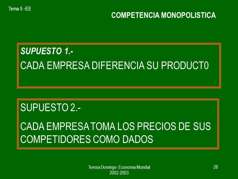 Tema 5 -EE Teresa Domingo- Economia Mundial 2002-2003 27 Competencia Monopolistica Los Bcios del Monopolio atraen competidores La estructura del mercado normal en EE internas OLIGOPOLIO VARIAS EMPRESAS LOS PRECIOS DE LAS EMPRESAS SON INTERDEPENDIENTES