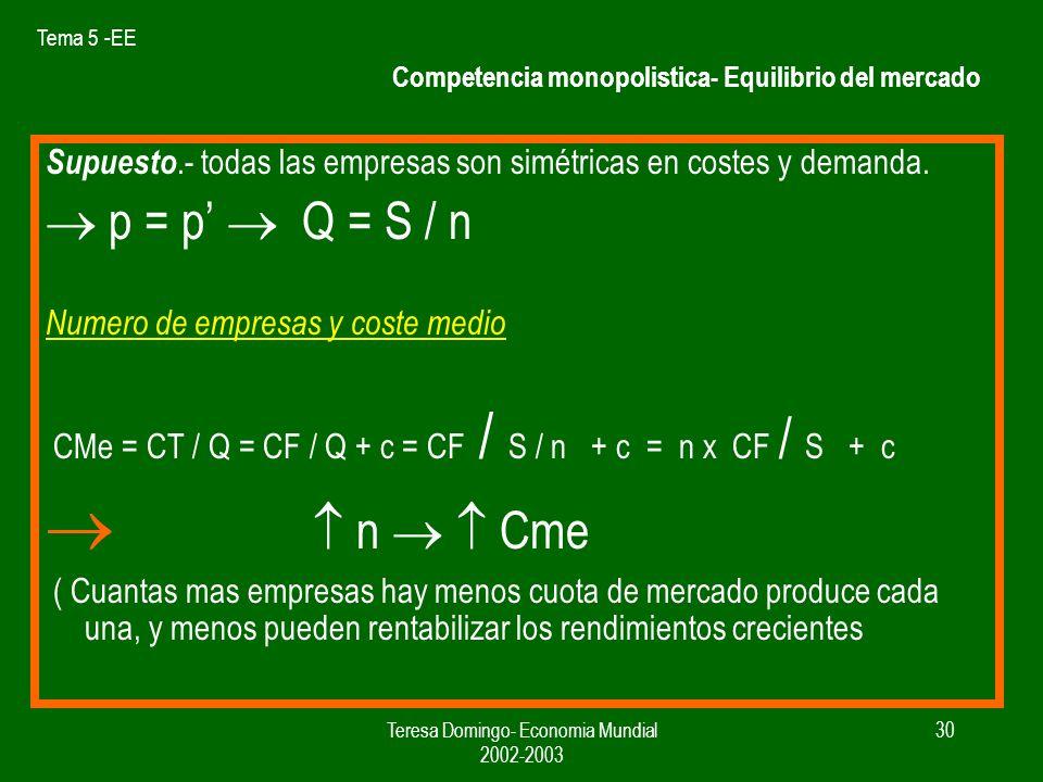 Tema 5 -EE Teresa Domingo- Economia Mundial 2002-2003 29 MODELO BASICO DE COMPETENCIA MONOPOLISTICA Q= Vtas empresa S = Vtas industria n= numero empresas P= precio empresa p = precio de los competidores Q = S ( 1 / n - b ( p - p) ) Si p = p todas las empresas venderan S / n Cuando mayor sea la diferencia de p sobre p menor sera la cuota de mercado de la empresa