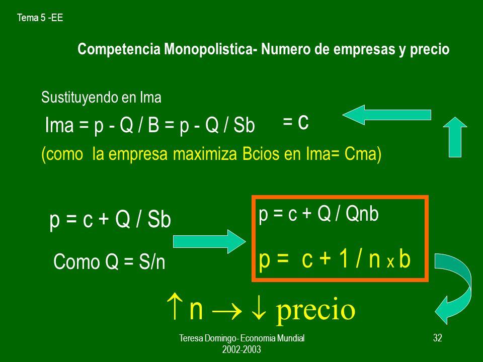 Tema 5 -EE Teresa Domingo- Economia Mundial 2002-2003 31 Competencia Monopolistica- Numero de empresas y precio n competencia precio Q = S ( 1 / n - b ( p - p)) = Q = S / n + S b p - S b p = S / n + S b p = A S b = B Q = A - B p