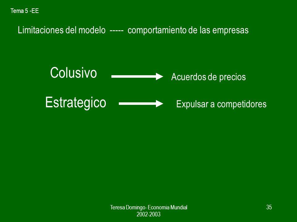 Tema 5 -EE Teresa Domingo- Economia Mundial 2002-2003 34 Precio Q Pa qa IMa CMa A CMe Ime = D 0 Gráfico 1. Equilibrio en una empresa en competencia mo