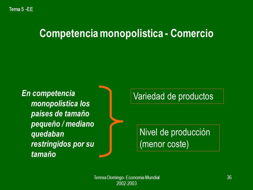 Tema 5 -EE Teresa Domingo- Economia Mundial 2002-2003 35 Limitaciones del modelo ----- comportamiento de las empresas Acuerdos de precios Colusivo Estrategico Expulsar a competidores