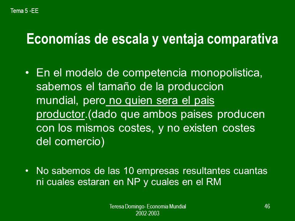 Tema 5 -EE Teresa Domingo- Economia Mundial 2002-2003 45 en Competencia Monopolistica, El comercio permite aprovechar las economías de escala internas sin renunciar a la variedad de productos.