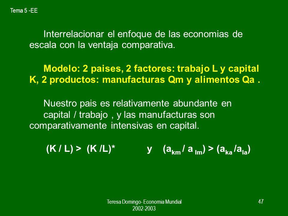 Tema 5 -EE Teresa Domingo- Economia Mundial 2002-2003 46 Economías de escala y ventaja comparativa En el modelo de competencia monopolistica, sabemos