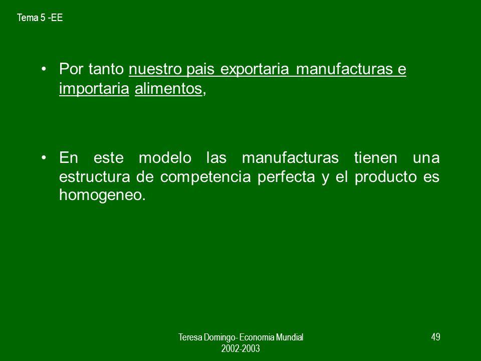 Tema 5 -EE Teresa Domingo- Economia Mundial 2002-2003 48 En el modelo de proporciones factoriales, con rendimientos constantes, el comercio seria NP AR K / L Manufacturas Alimentos RM AR L / K X M Patrón de comercio fácil de identificar