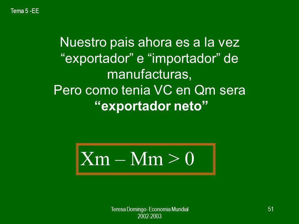 Tema 5 -EE Teresa Domingo- Economia Mundial 2002-2003 50 NP AR K / L ManufacturasAlimentos RM AR L / K X mi MaMa Patrón de comercio mixto Com.