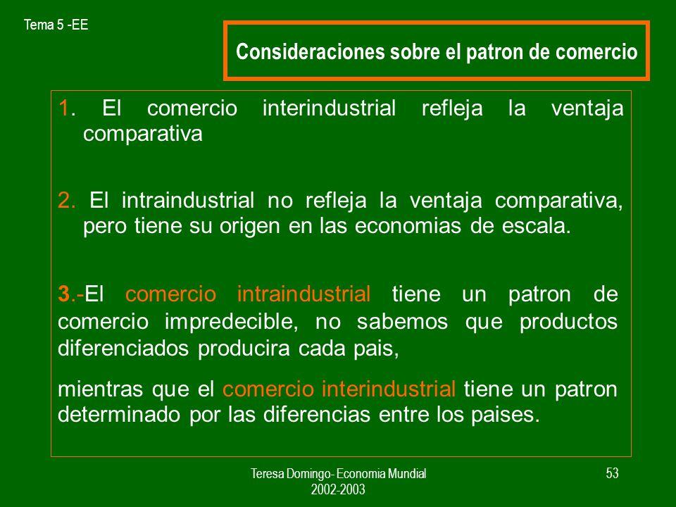 Tema 5 -EE Teresa Domingo- Economia Mundial 2002-2003 52 En un modelo de competencia monopolistica, habra un comercio formado por dos componentes el comercio interindustrial intercambia Qa alimentos por manufacturas Qm, el intraindustrial.