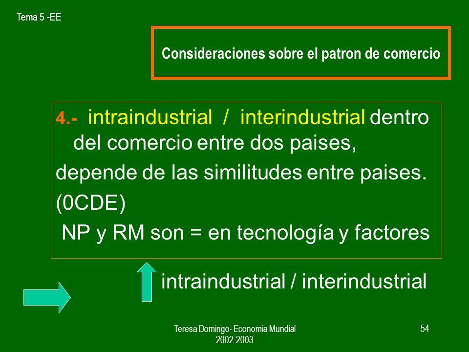 Tema 5 -EE Teresa Domingo- Economia Mundial 2002-2003 53 Consideraciones sobre el patron de comercio 1. El comercio interindustrial refleja la ventaja