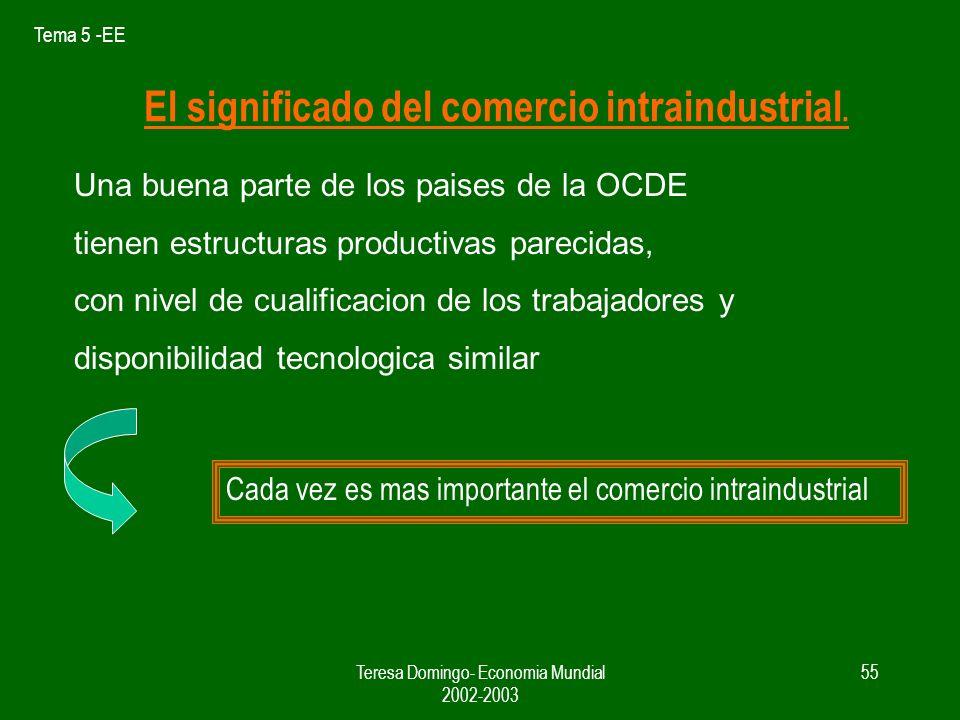 Tema 5 -EE Teresa Domingo- Economia Mundial 2002-2003 54 4.- intraindustrial / interindustrial dentro del comercio entre dos paises, depende de las similitudes entre paises.