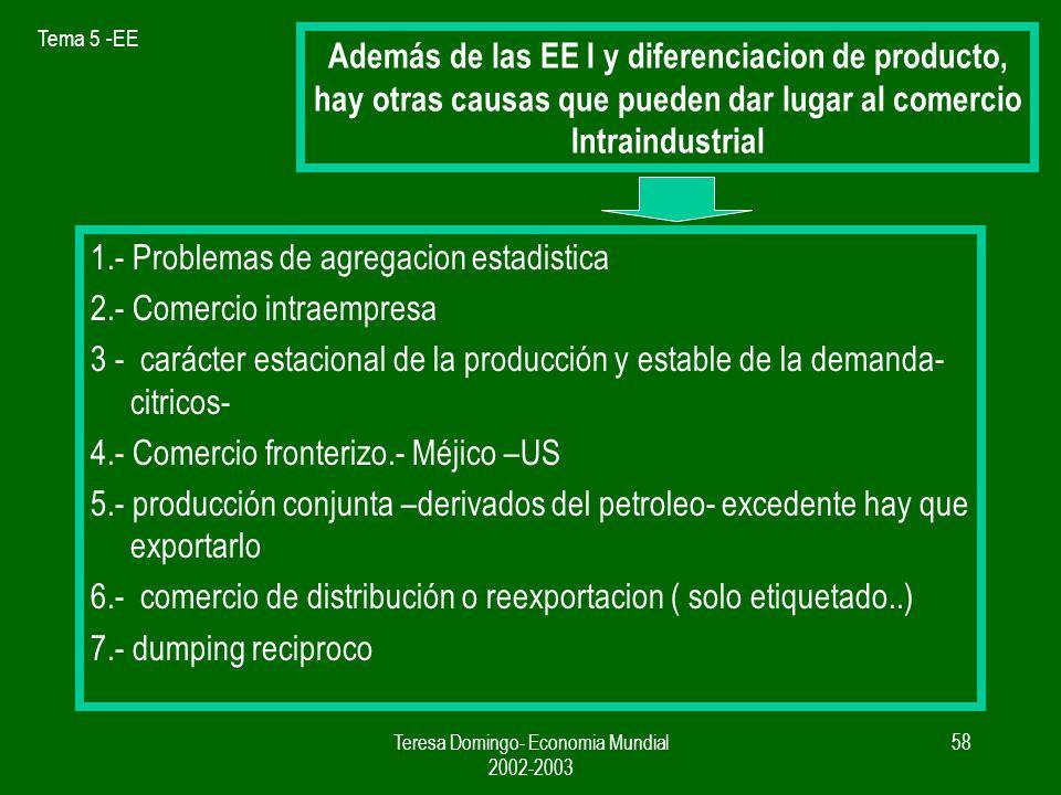 Tema 5 -EE Teresa Domingo- Economia Mundial 2002-2003 57 Cuadro indices de comercio intraindustrial empresas US 1993ICI Productos químicos inorgánicos