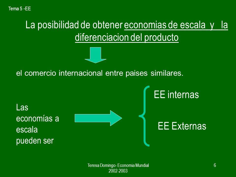 Tema 5 -EE Teresa Domingo- Economia Mundial 2002-2003 5 Solo los países diferentes pueden ganar con el comercio Introducción las estadisticas muestran