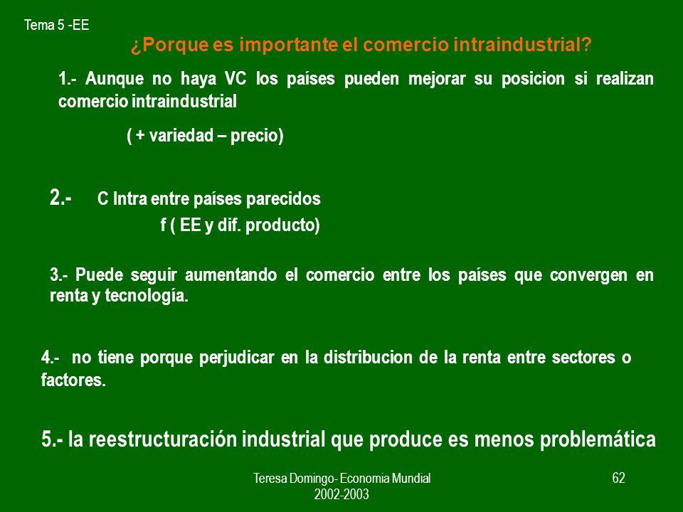 Tema 5 -EE Teresa Domingo- Economia Mundial 2002-2003 61 ¿Porque es importante el comercio intraindustrial? porque cuantitativamente lo es ¿cambia alg