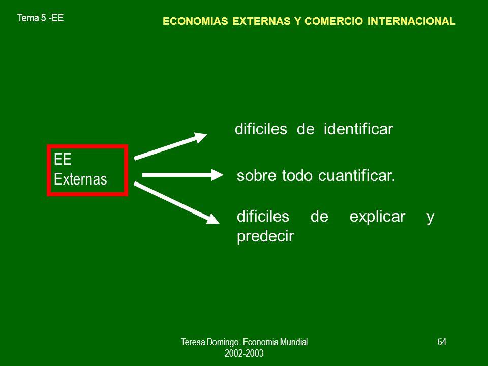 Tema 5 -EE Teresa Domingo- Economia Mundial 2002-2003 63 ECONOMIAS EXTERNAS Y COMERCIO INTERNACIONAL
