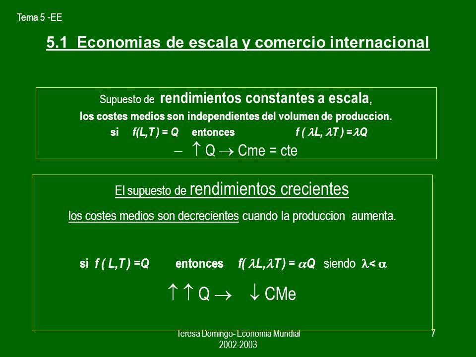 Tema 5 -EE Teresa Domingo- Economia Mundial 2002-2003 6 La posibilidad de obtener economias de escala y la diferenciacion del producto el comercio internacional entre paises similares.