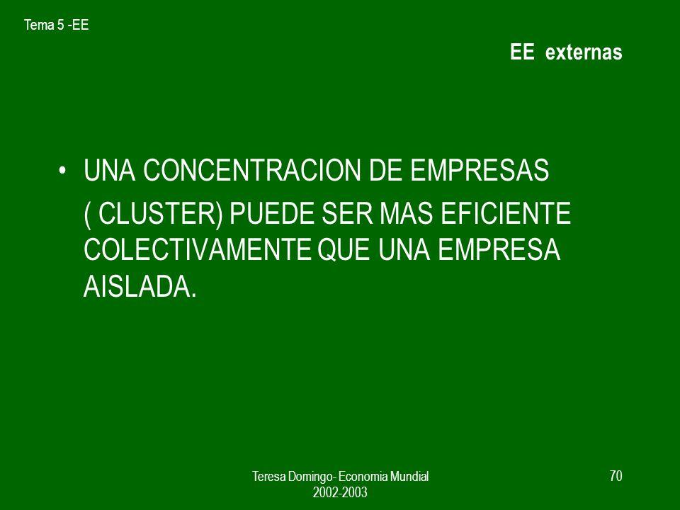Tema 5 -EE Teresa Domingo- Economia Mundial 2002-2003 69 EE externas q1 c1 q1 c4 Zona 2 N = 4 Zona 1 N =1