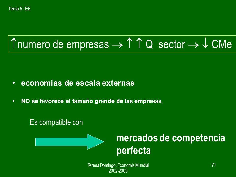 Tema 5 -EE Teresa Domingo- Economia Mundial 2002-2003 70 EE externas UNA CONCENTRACION DE EMPRESAS ( CLUSTER) PUEDE SER MAS EFICIENTE COLECTIVAMENTE Q