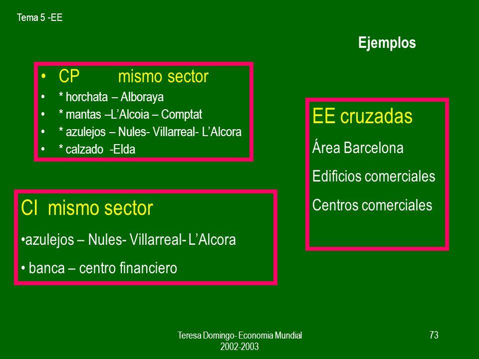 Tema 5 -EE Teresa Domingo- Economia Mundial 2002-2003 72 MARSHALL – ARROW – ROMMER- MAR PORTER JACOBS CLASIFICACION EE EXTERNAS 1.- EN CP DENTRO DEL M