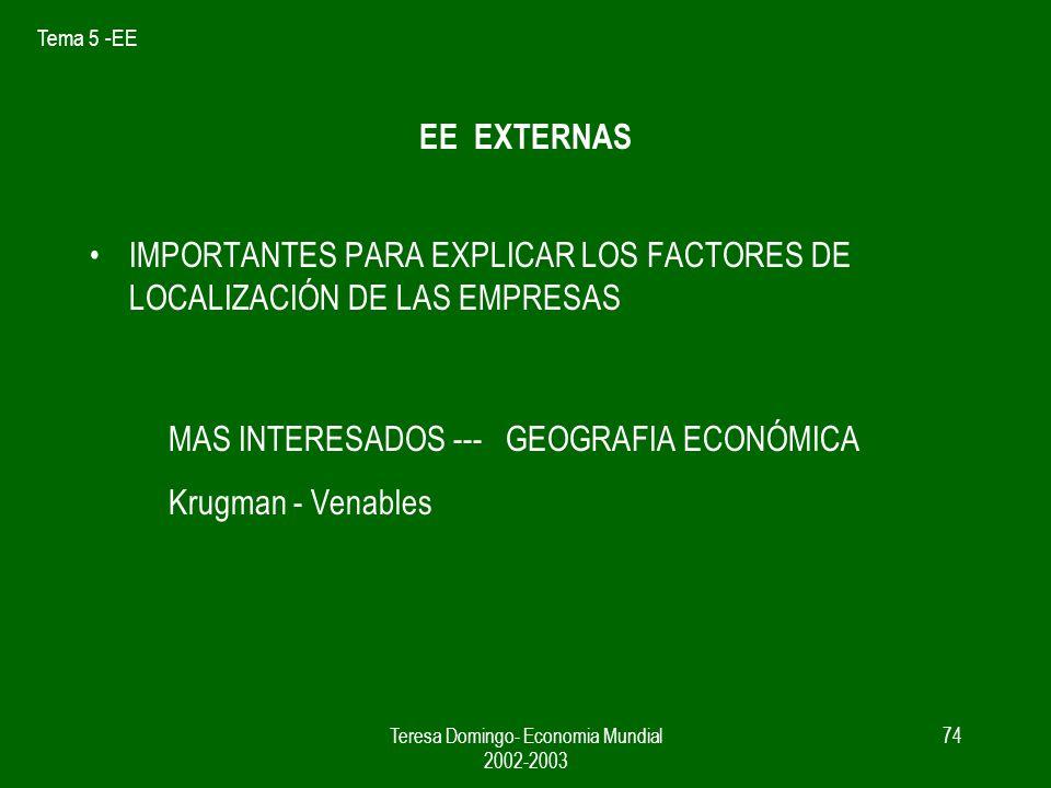 Tema 5 -EE Teresa Domingo- Economia Mundial 2002-2003 73 Ejemplos CP mismo sector * horchata – Alboraya * mantas –LAlcoia – Comptat * azulejos – Nules
