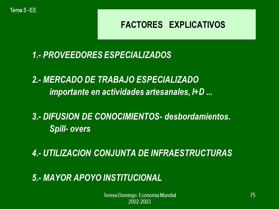 Tema 5 -EE Teresa Domingo- Economia Mundial 2002-2003 74 EE EXTERNAS IMPORTANTES PARA EXPLICAR LOS FACTORES DE LOCALIZACIÓN DE LAS EMPRESAS MAS INTERESADOS --- GEOGRAFIA ECONÓMICA Krugman - Venables