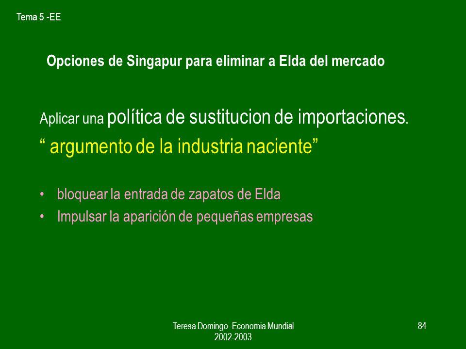 Tema 5 -EE Teresa Domingo- Economia Mundial 2002-2003 83 ACCIDENTE HISTORICO zapatos CpCp CM Elda Cme Singapur Cme Elda Cme Singapur q1q2n1 n100 B C