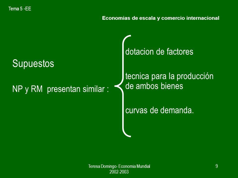 Tema 5 -EE Teresa Domingo- Economia Mundial 2002-2003 8 L Q CMe EE Internas EE Externas Zona 1 Zona 2 CMe1 CMe2 Q1Q2 A B CMe1 Q1 CMe2