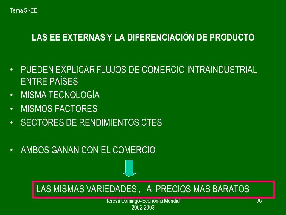 Tema 5 -EE Teresa Domingo- Economia Mundial 2002-2003 95 NP y RM producen Qm1 y Qm2 * = tecnica * = factores * rendimientos ctes RM NP N Qm2– Cme2 NQm1 – Cme1 N Qm2 – Cme2 NP X - Qm1 RM X - Qm2 Ambos ganan con el comercio