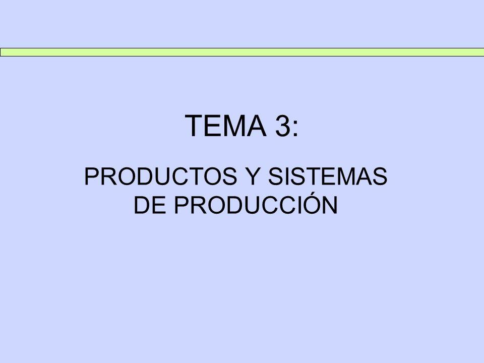 TEMA 3: PRODUCTOS Y SISTEMAS DE PRODUCCIÓN 1.