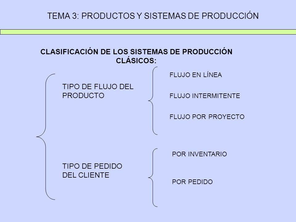 TEMA 3: PRODUCTOS Y SISTEMAS DE PRODUCCIÓN CLASIFICACIÓN DE LOS SISTEMAS DE PRODUCCIÓN CLÁSICOS: TIPO DE FLUJO DEL PRODUCTO TIPO DE PEDIDO DEL CLIENTE