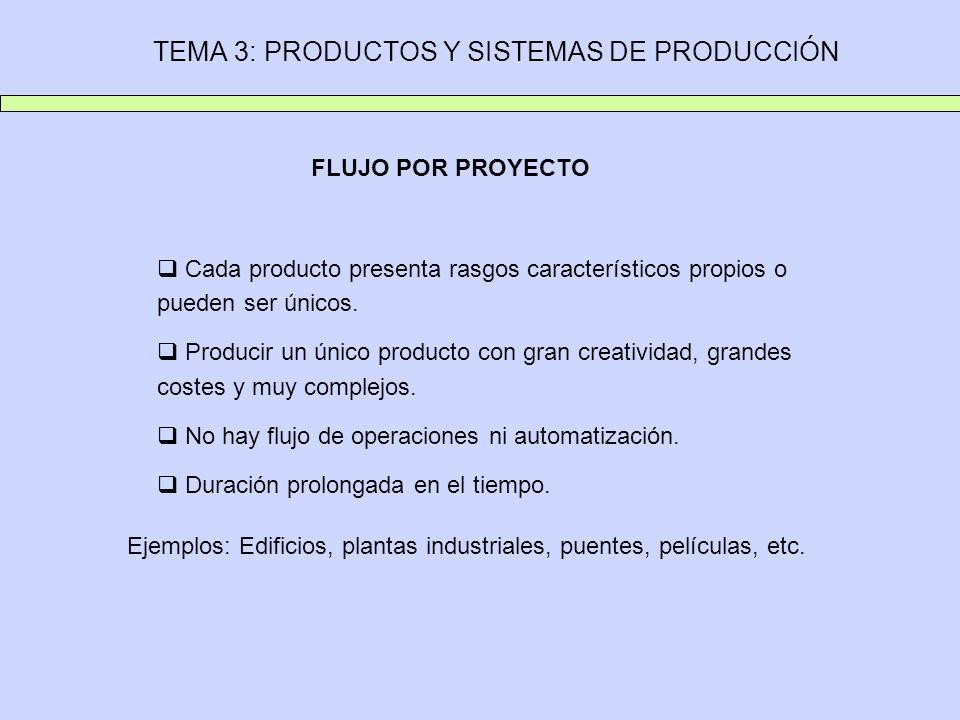 TEMA 3: PRODUCTOS Y SISTEMAS DE PRODUCCIÓN FLUJO POR PROYECTO Cada producto presenta rasgos característicos propios o pueden ser únicos. Producir un ú