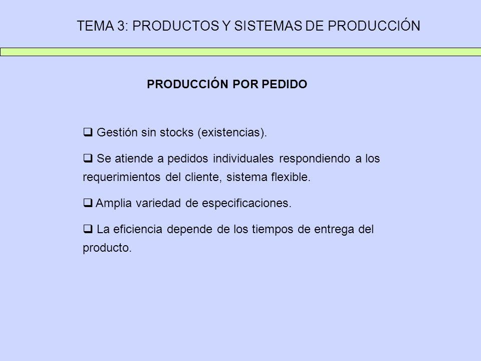 TEMA 3: PRODUCTOS Y SISTEMAS DE PRODUCCIÓN PRODUCCIÓN POR PEDIDO Gestión sin stocks (existencias). Se atiende a pedidos individuales respondiendo a lo