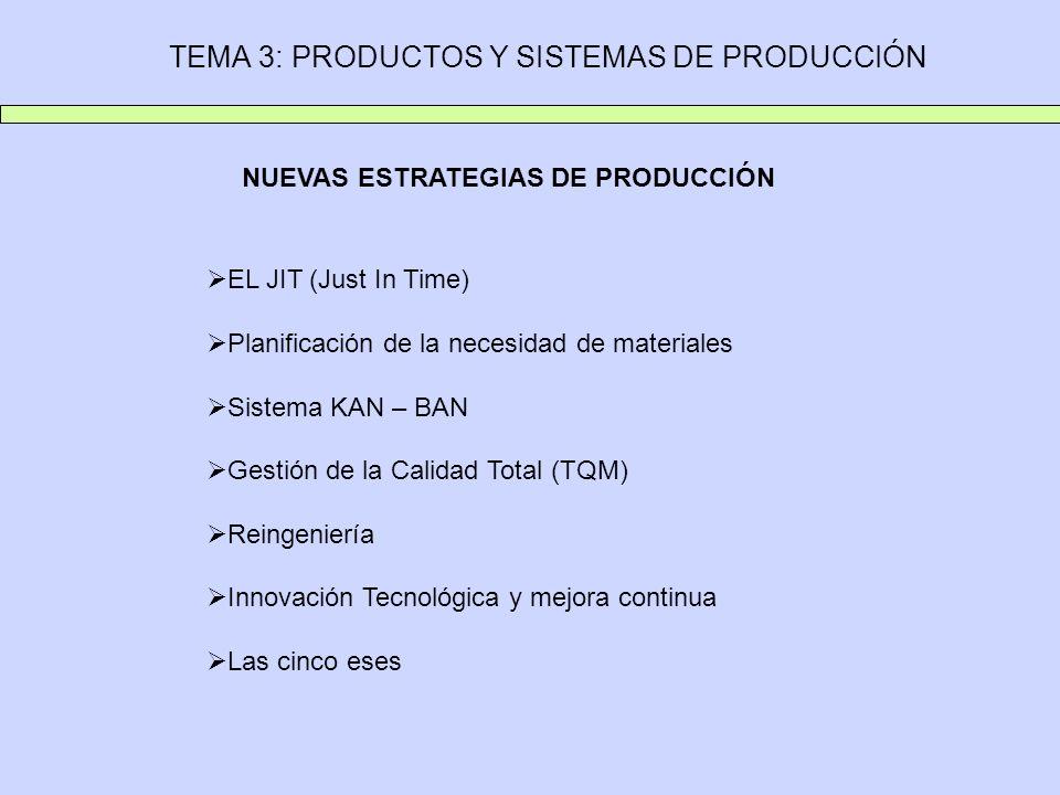 TEMA 3: PRODUCTOS Y SISTEMAS DE PRODUCCIÓN NUEVAS ESTRATEGIAS DE PRODUCCIÓN EL JIT (Just In Time) Planificación de la necesidad de materiales Sistema