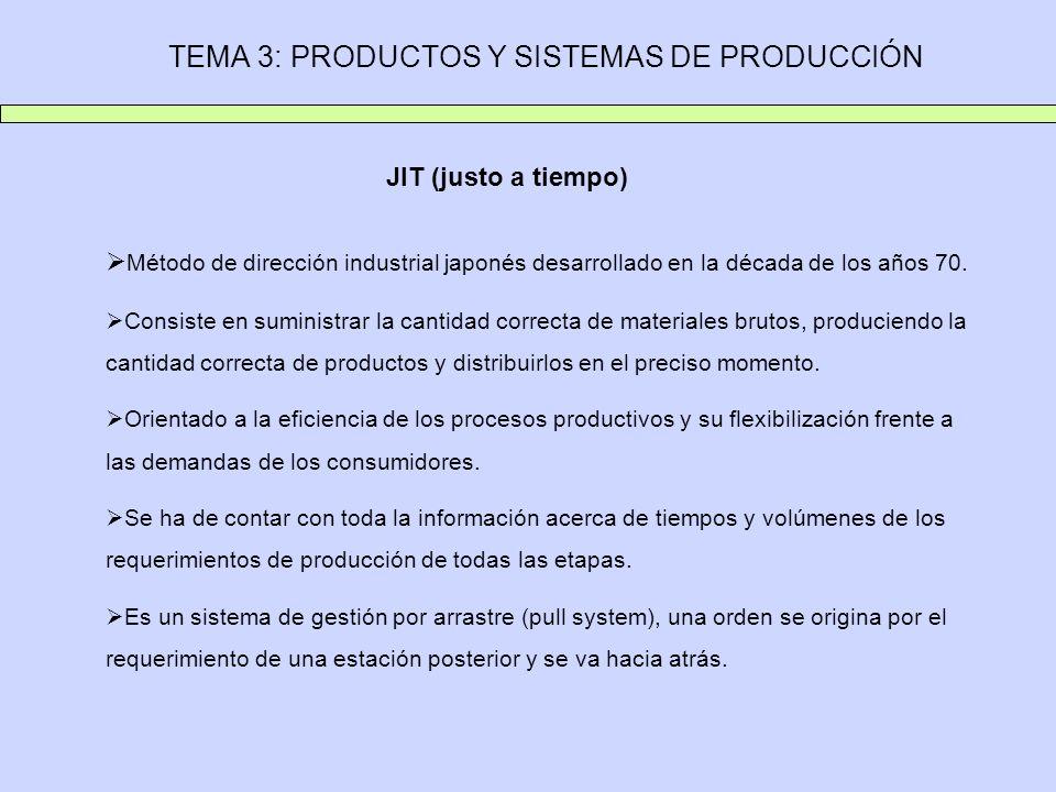TEMA 3: PRODUCTOS Y SISTEMAS DE PRODUCCIÓN JIT (justo a tiempo) Método de dirección industrial japonés desarrollado en la década de los años 70. Consi