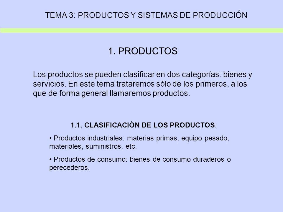 TEMA 3: PRODUCTOS Y SISTEMAS DE PRODUCCIÓN 1. PRODUCTOS Los productos se pueden clasificar en dos categorías: bienes y servicios. En este tema tratare