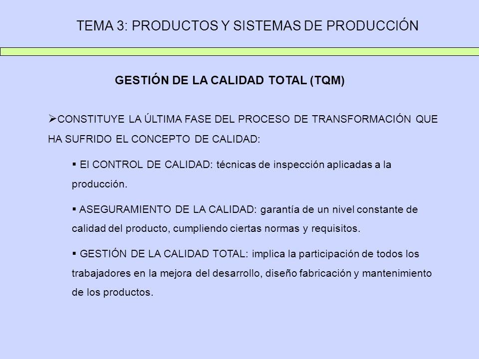 TEMA 3: PRODUCTOS Y SISTEMAS DE PRODUCCIÓN GESTIÓN DE LA CALIDAD TOTAL (TQM) CONSTITUYE LA ÚLTIMA FASE DEL PROCESO DE TRANSFORMACIÓN QUE HA SUFRIDO EL