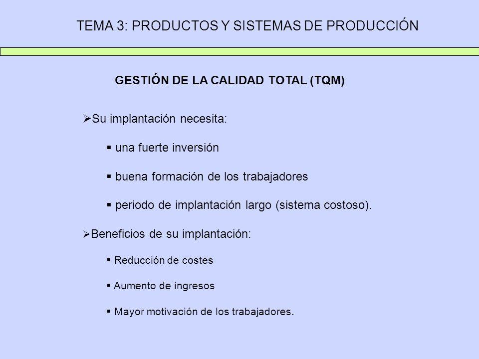 TEMA 3: PRODUCTOS Y SISTEMAS DE PRODUCCIÓN GESTIÓN DE LA CALIDAD TOTAL (TQM) Su implantación necesita: una fuerte inversión buena formación de los tra