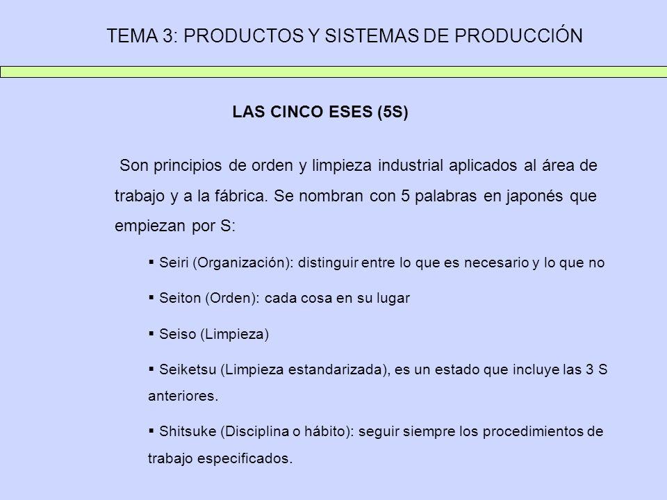 TEMA 3: PRODUCTOS Y SISTEMAS DE PRODUCCIÓN LAS CINCO ESES (5S) Son principios de orden y limpieza industrial aplicados al área de trabajo y a la fábri