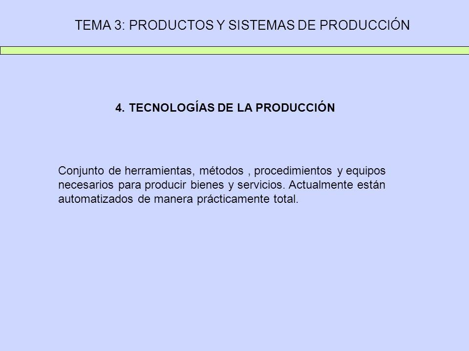 TEMA 3: PRODUCTOS Y SISTEMAS DE PRODUCCIÓN 4. TECNOLOGÍAS DE LA PRODUCCIÓN Conjunto de herramientas, métodos, procedimientos y equipos necesarios para