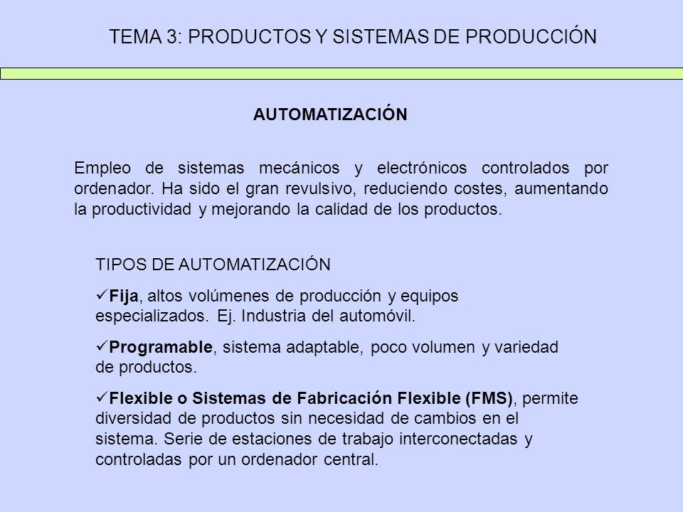 TEMA 3: PRODUCTOS Y SISTEMAS DE PRODUCCIÓN AUTOMATIZACIÓN Empleo de sistemas mecánicos y electrónicos controlados por ordenador. Ha sido el gran revul