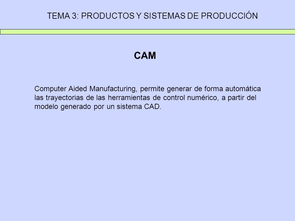 TEMA 3: PRODUCTOS Y SISTEMAS DE PRODUCCIÓN CAM Computer Aided Manufacturing, permite generar de forma automática las trayectorias de las herramientas