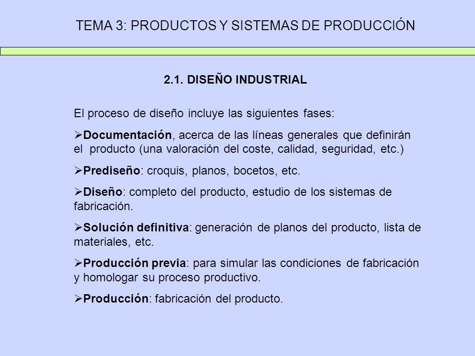 TEMA 3: PRODUCTOS Y SISTEMAS DE PRODUCCIÓN 2.1. DISEÑO INDUSTRIAL El proceso de diseño incluye las siguientes fases: Documentación, acerca de las líne